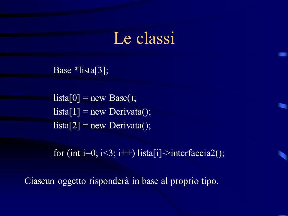 Le classi Base *lista[3]; lista[0] = new Base();